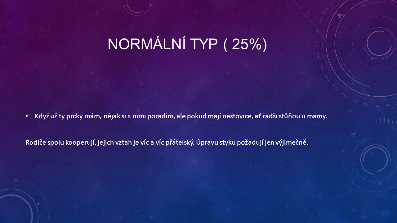 NORMÁLNÍ TYP ( 25%) Když už ty prcky mám, nějak si s nimi poradím, ale pokud mají neštovice, ať radši stůňou u mámy.