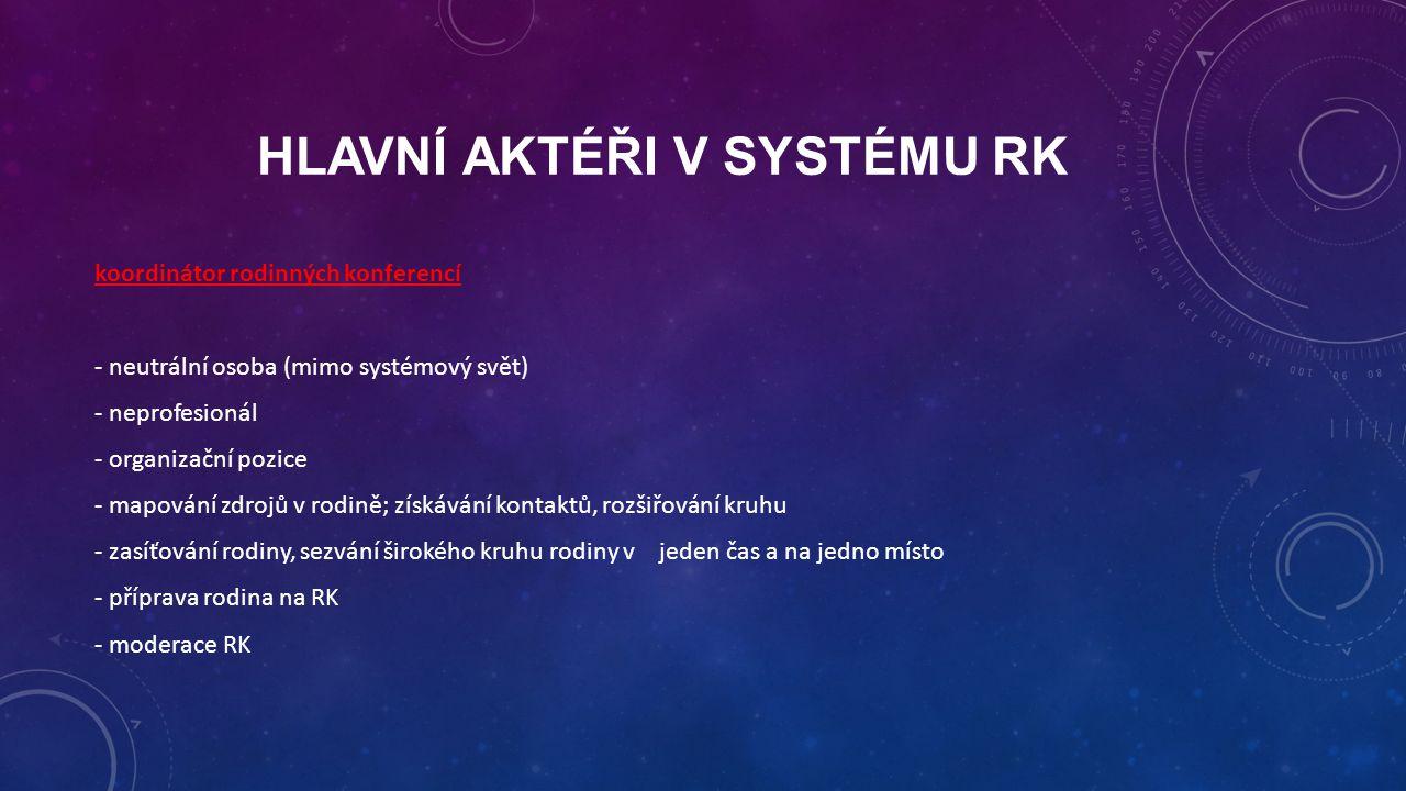 Hlavní aktéři v systému RK