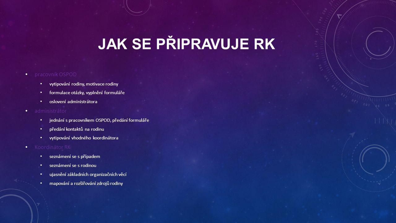 Jak se připravuje RK pracovník OSPOD administrátor Koordinátor RK