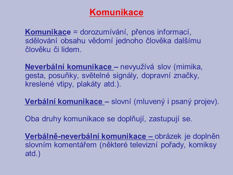 Komunikace Komunikace = dorozumívání, přenos informací, sdělování obsahu vědomí jednoho člověka dalšímu člověku či lidem.