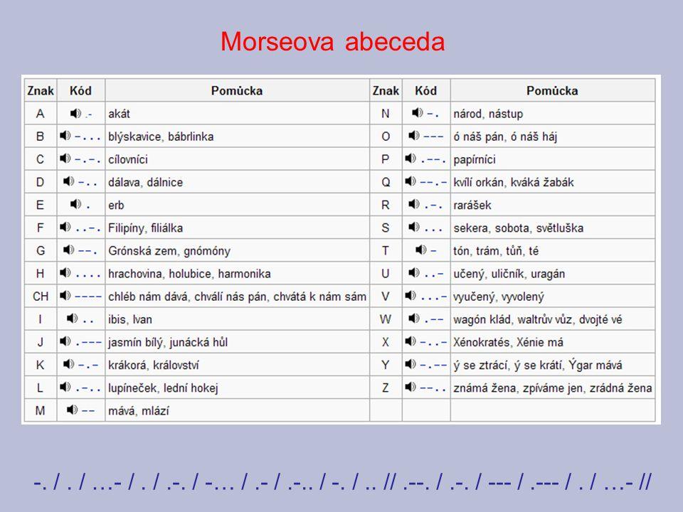 Morseova abeceda -. / . / …- / . / .-. / -… / .- / .-..