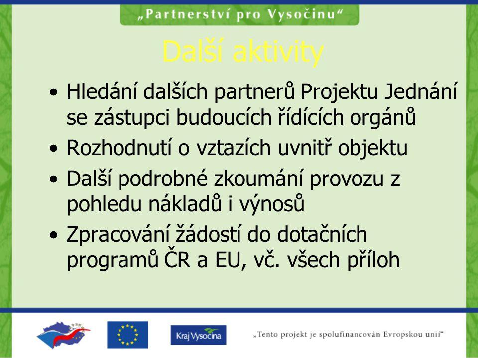 Další aktivity Hledání dalších partnerů Projektu Jednání se zástupci budoucích řídících orgánů. Rozhodnutí o vztazích uvnitř objektu.