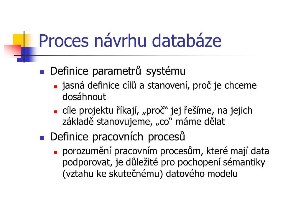 Proces návrhu databáze