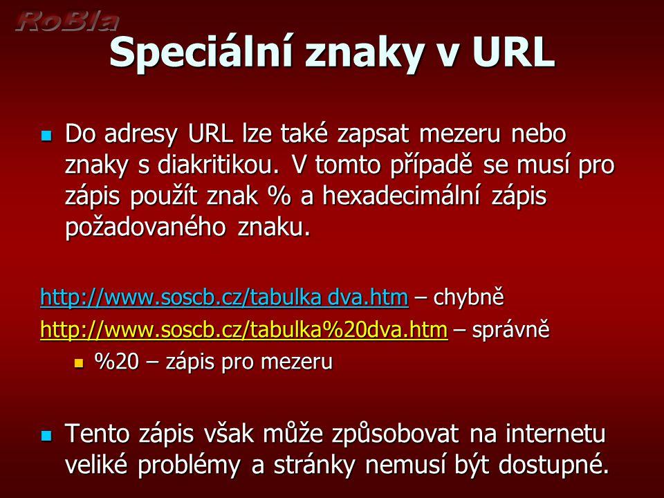 Speciální znaky v URL