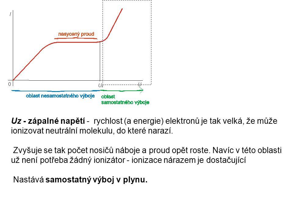 Uz - zápalné napětí - rychlost (a energie) elektronů je tak velká, že může ionizovat neutrální molekulu, do které narazí.