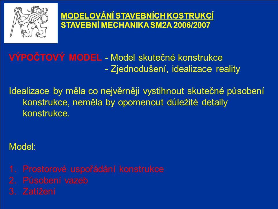 VÝPOČTOVÝ MODEL - Model skutečné konstrukce