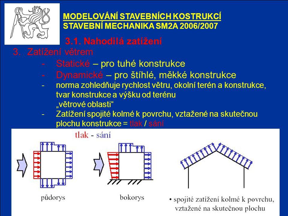 Statické – pro tuhé konstrukce