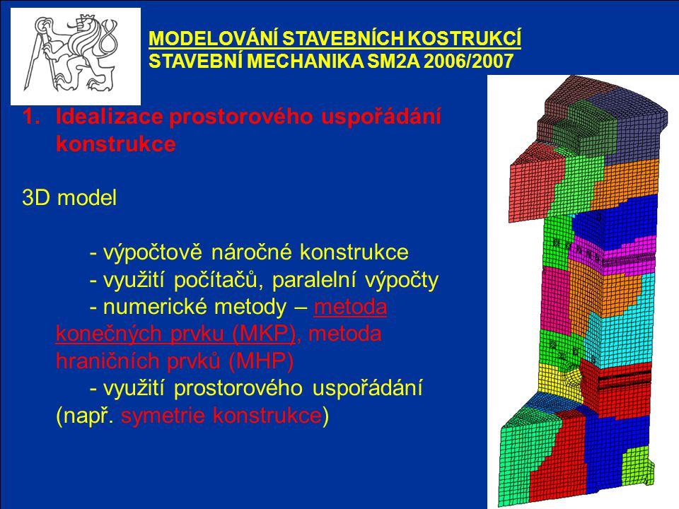 Idealizace prostorového uspořádání konstrukce 3D model