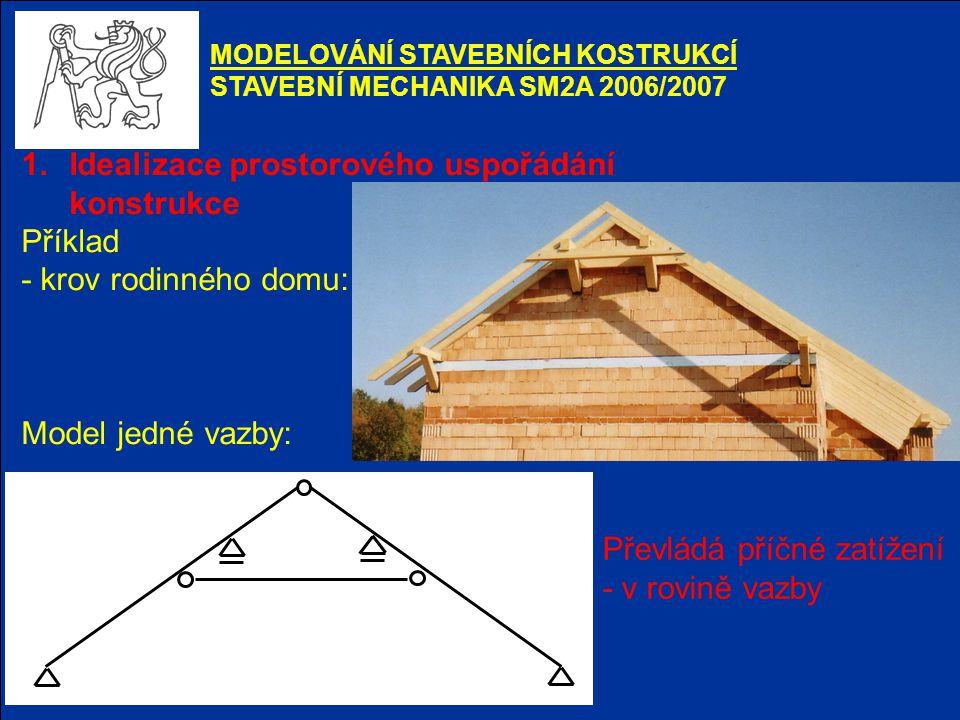 Idealizace prostorového uspořádání konstrukce Příklad
