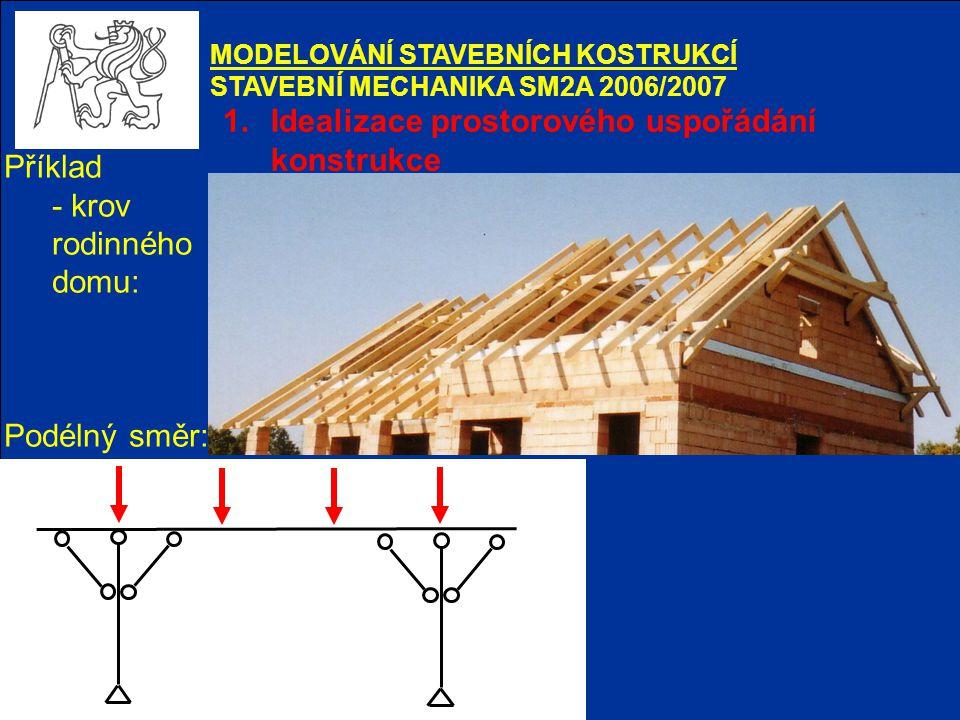 Idealizace prostorového uspořádání konstrukce Příklad - krov rodinného