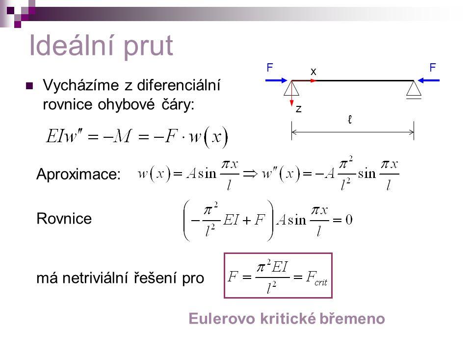 Ideální prut Vycházíme z diferenciální rovnice ohybové čáry: