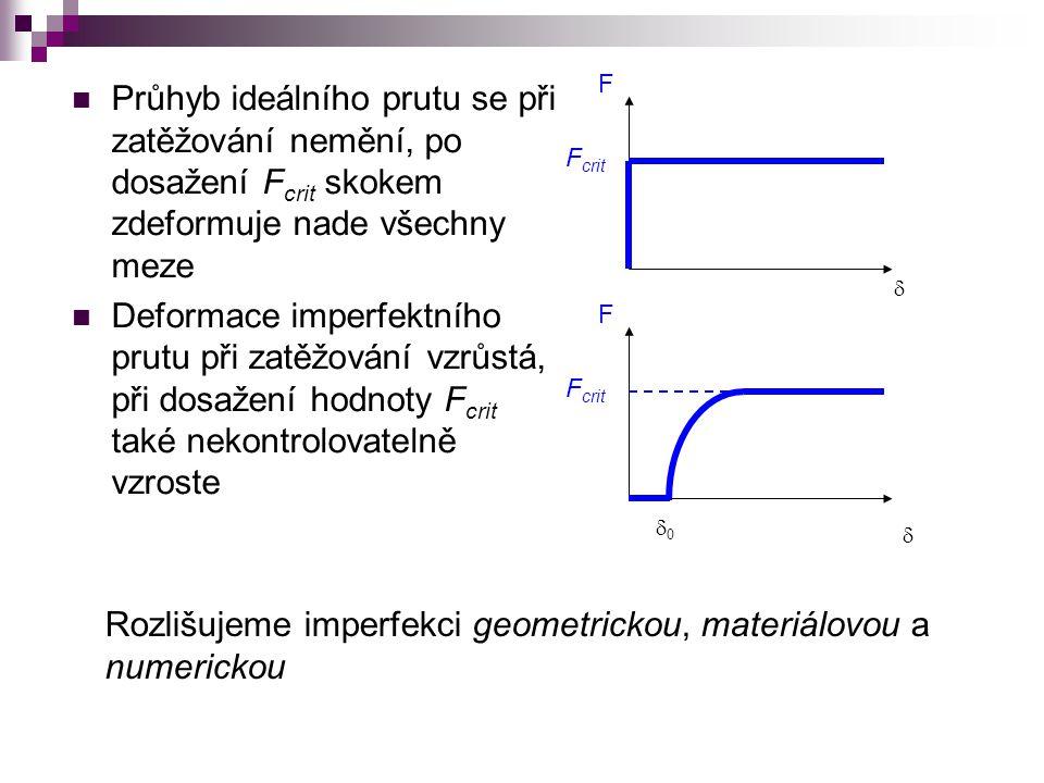 Rozlišujeme imperfekci geometrickou, materiálovou a numerickou