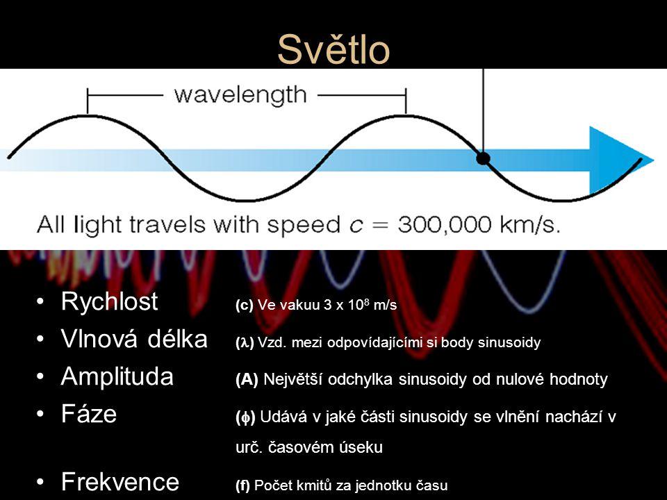 Světlo Rychlost (c) Ve vakuu 3 x 108 m/s