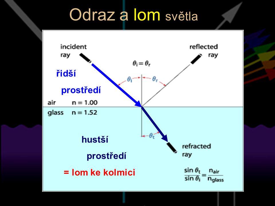 Odraz a lom světla řidší prostředí hustší = lom ke kolmici
