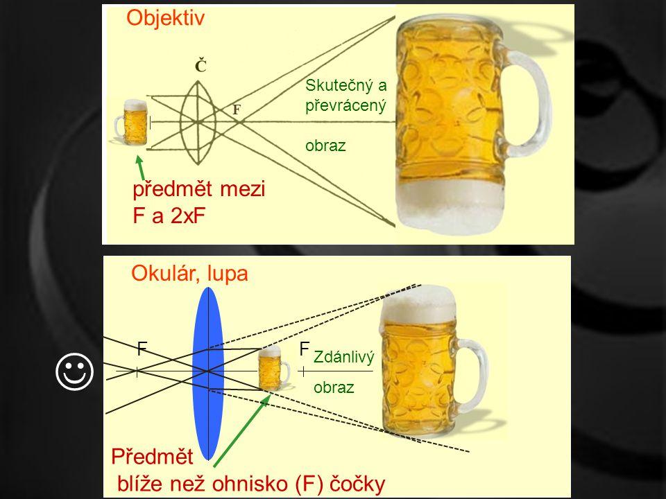  Čočka – vznik obrazu Objektiv předmět mezi F a 2xF Okulár, lupa
