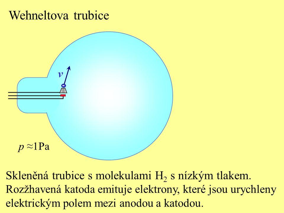 Wehneltova trubice Skleněná trubice s molekulami H2 s nízkým tlakem.