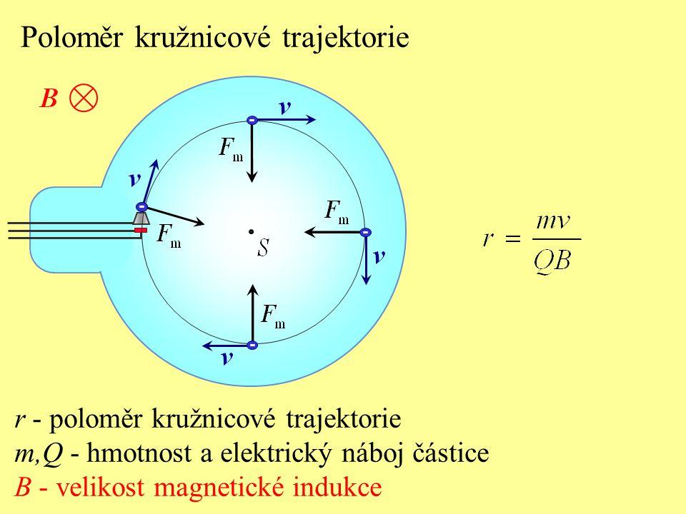Poloměr kružnicové trajektorie