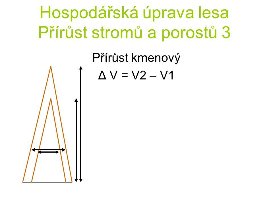 Hospodářská úprava lesa Přírůst stromů a porostů 3