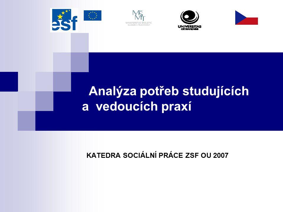 Analýza potřeb studujících a vedoucích praxí