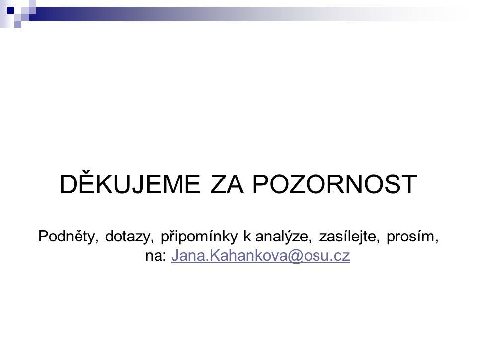 DĚKUJEME ZA POZORNOST Podněty, dotazy, připomínky k analýze, zasílejte, prosím, na: Jana.Kahankova@osu.cz.
