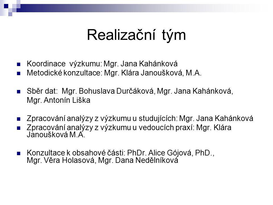 Realizační tým Koordinace výzkumu: Mgr. Jana Kahánková