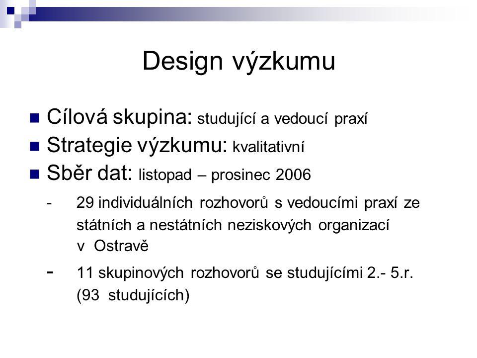 Design výzkumu Cílová skupina: studující a vedoucí praxí