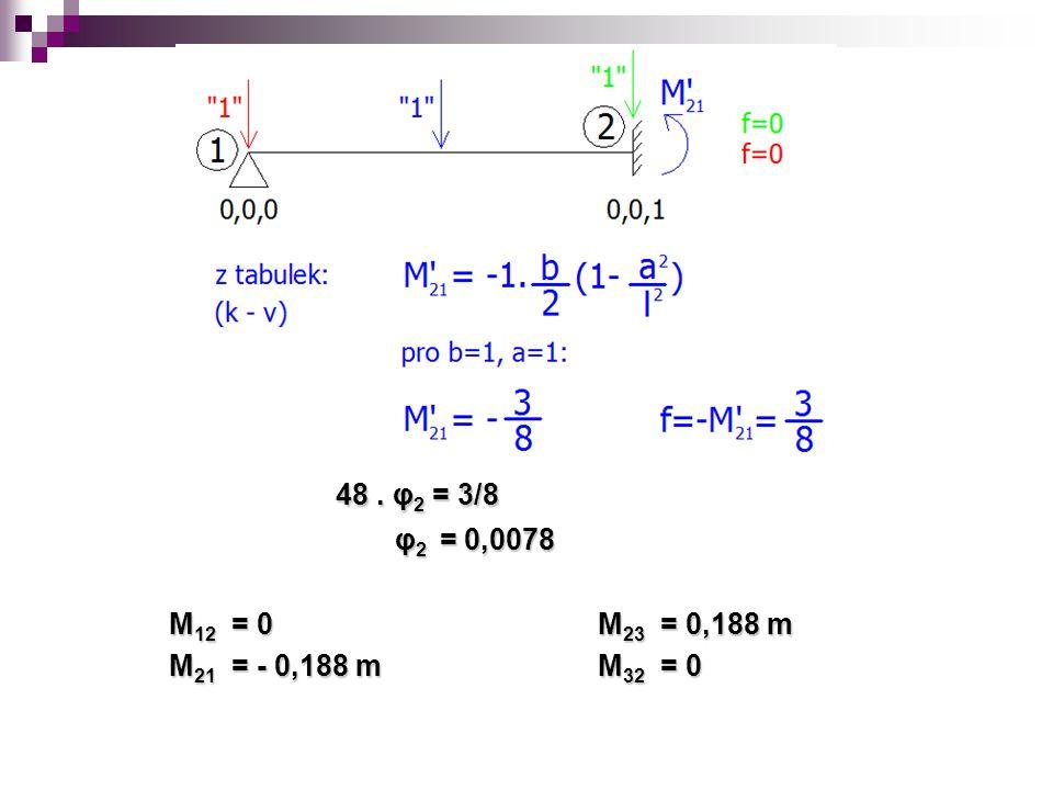48 . φ2 = 3/8 φ2 = 0,0078 M12 = 0 M23 = 0,188 m M21 = - 0,188 m M32 = 0