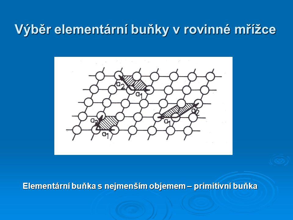 Výběr elementární buňky v rovinné mřížce