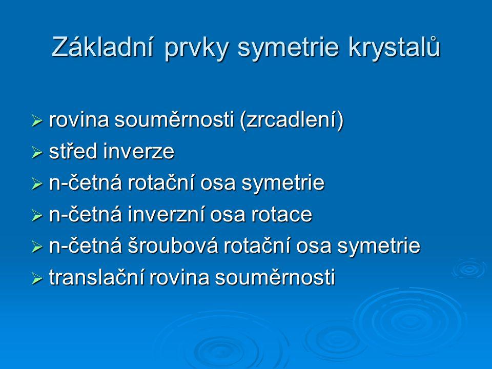 Základní prvky symetrie krystalů