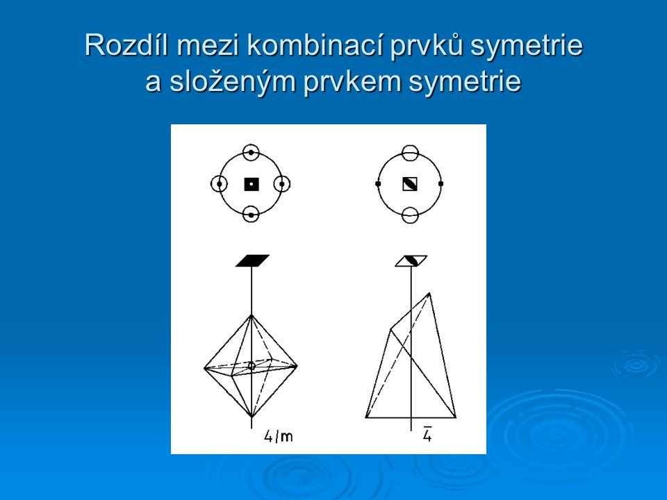 Rozdíl mezi kombinací prvků symetrie a složeným prvkem symetrie
