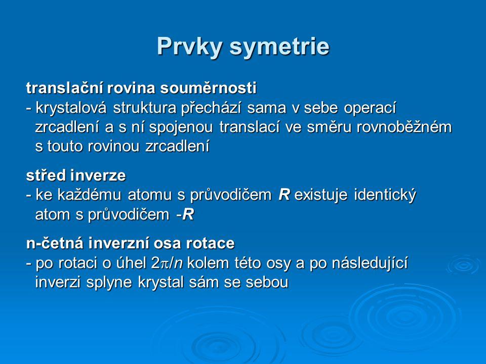 Prvky symetrie