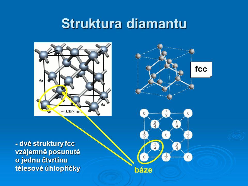 Struktura diamantu fcc báze