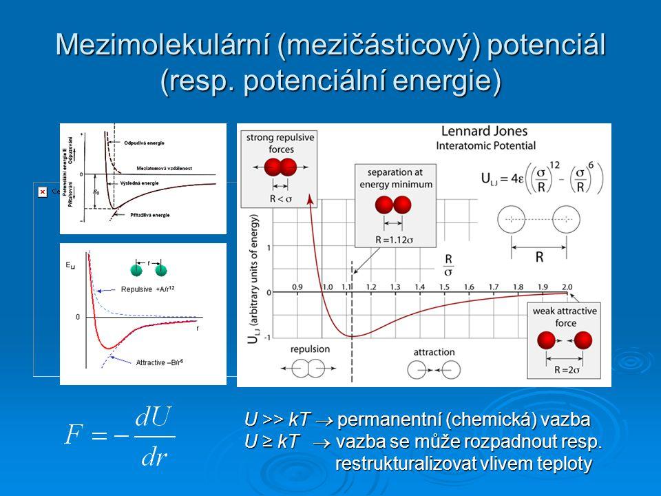 Mezimolekulární (mezičásticový) potenciál (resp. potenciální energie)