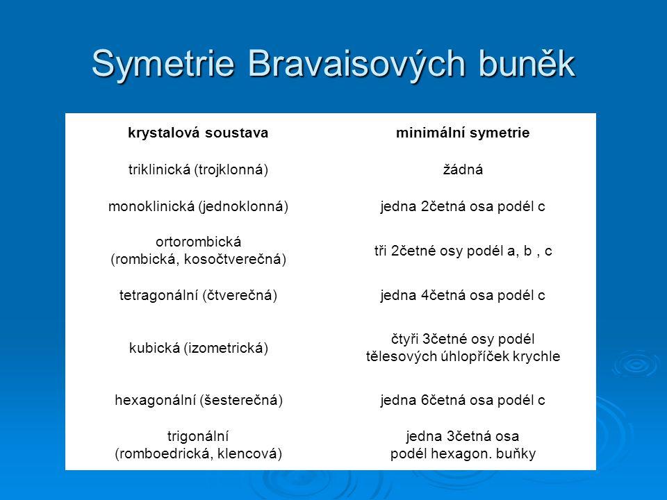 Symetrie Bravaisových buněk