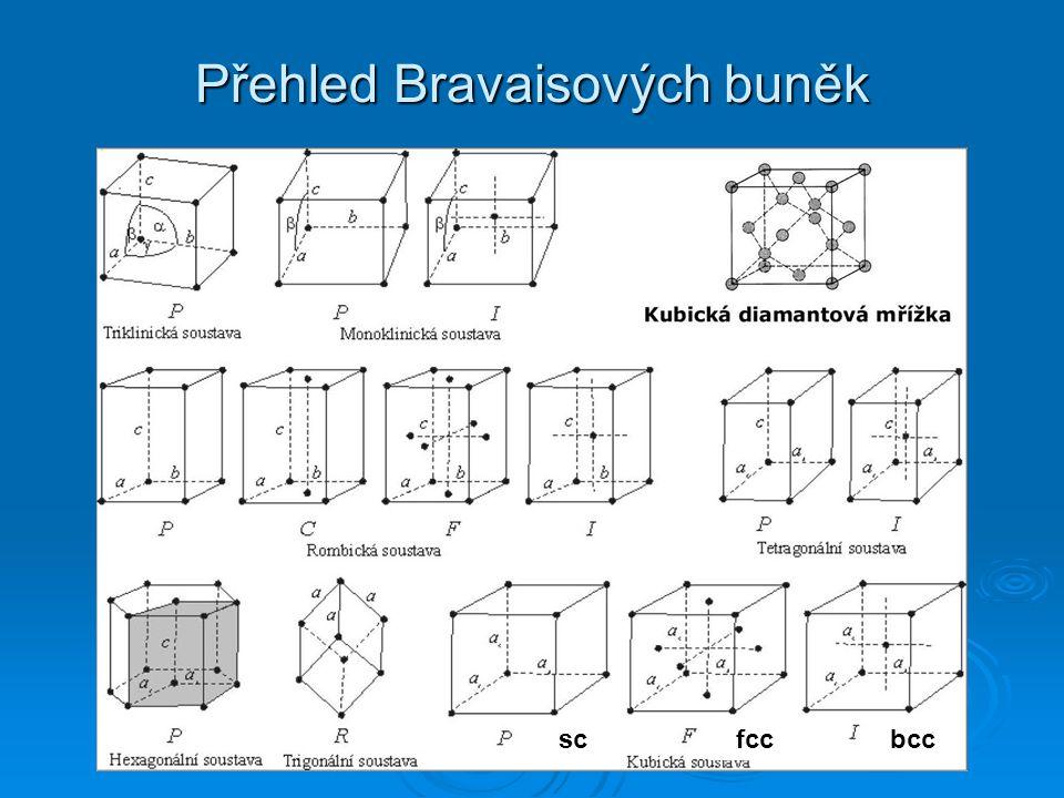 Přehled Bravaisových buněk