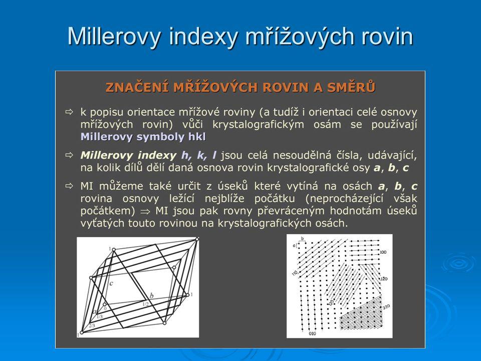 Millerovy indexy mřížových rovin