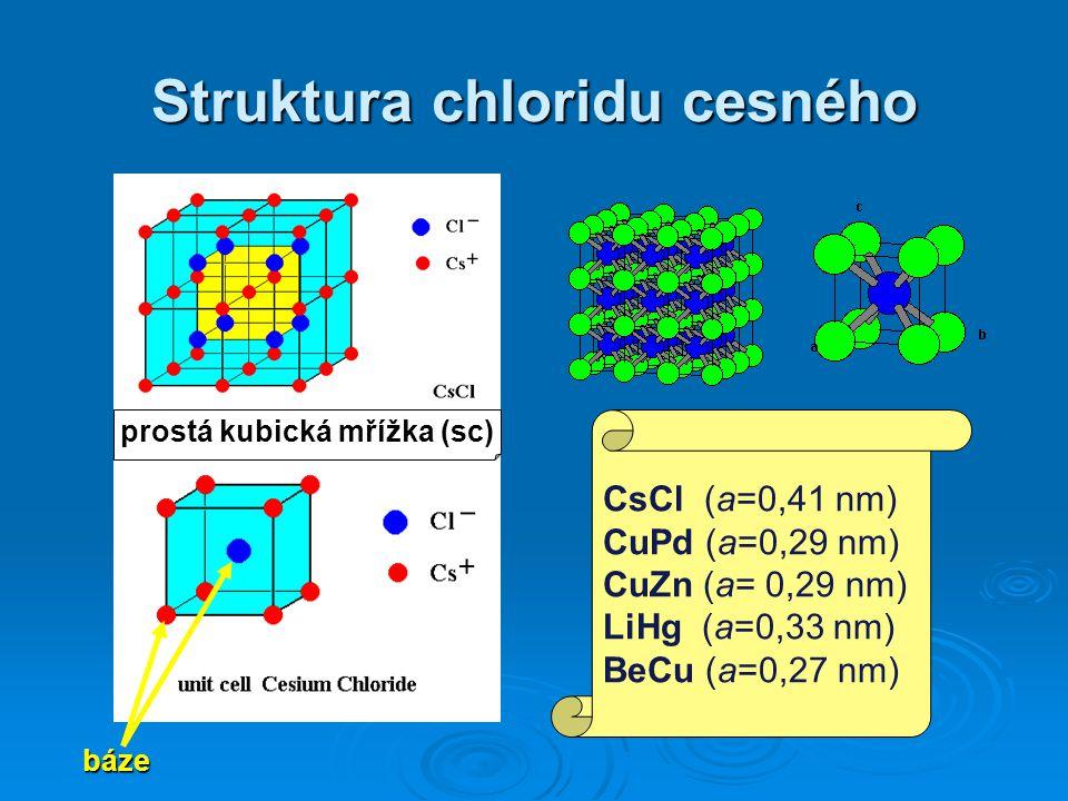 Struktura chloridu cesného