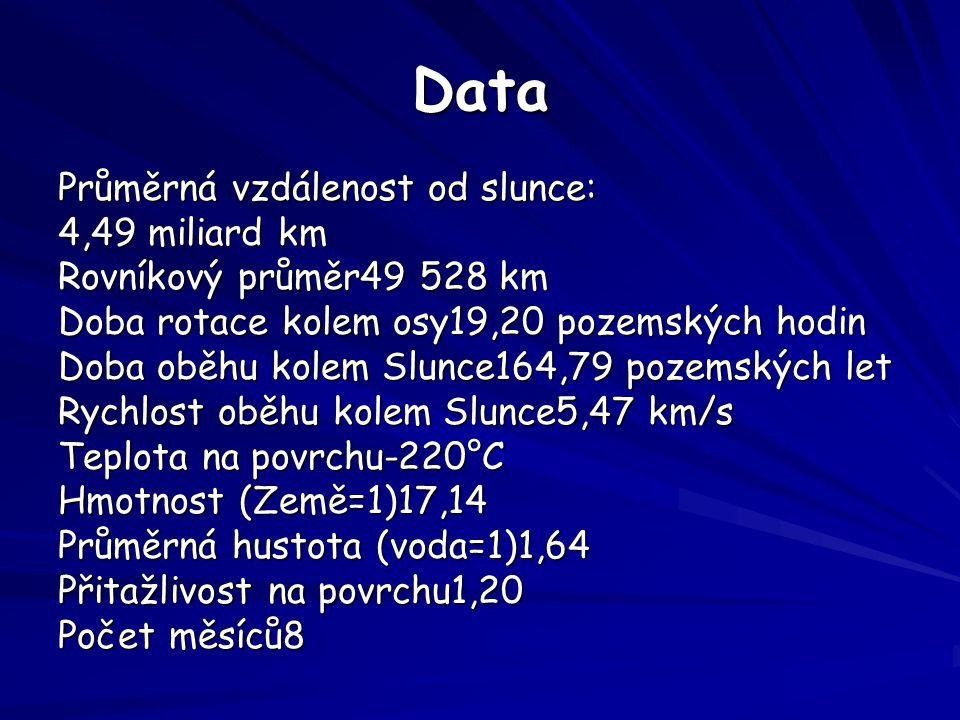 Data Průměrná vzdálenost od slunce: 4,49 miliard km