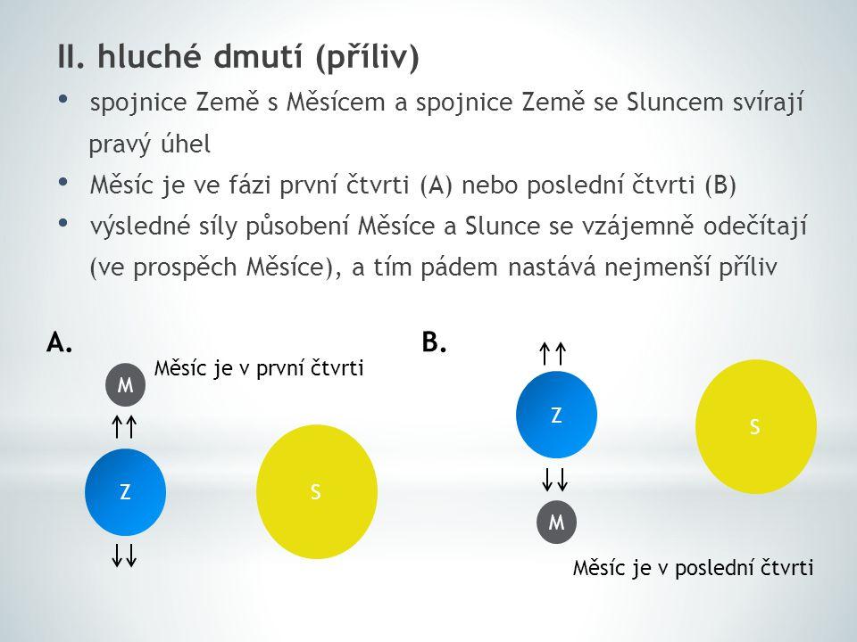 II. hluché dmutí (příliv)