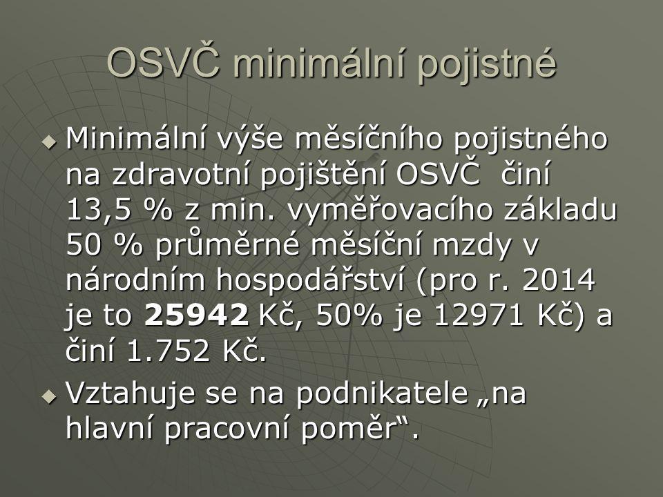 OSVČ minimální pojistné