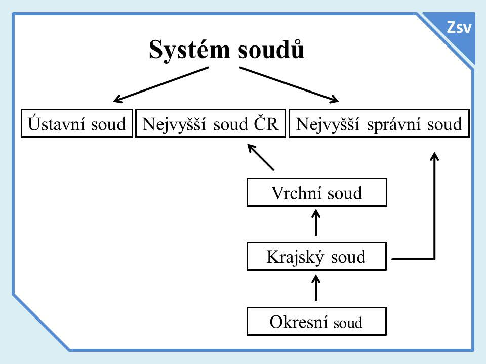 Systém soudů Zsv Ústavní soud Nejvyšší soud ČR Nejvyšší správní soud