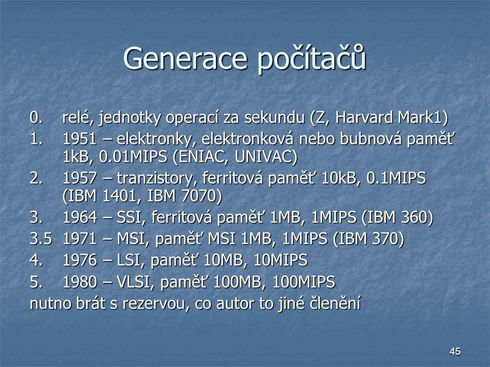 Generace počítačů 0. relé, jednotky operací za sekundu (Z, Harvard Mark1)