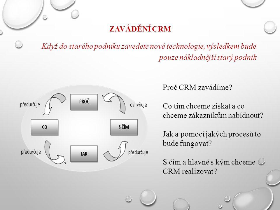 Zavádění CRM Když do starého podniku zavedete nové technologie, výsledkem bude pouze nákladnější starý podnik.
