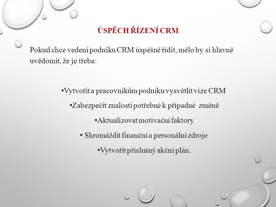 Vytvořit a pracovníkům podniku vysvětlit vize CRM
