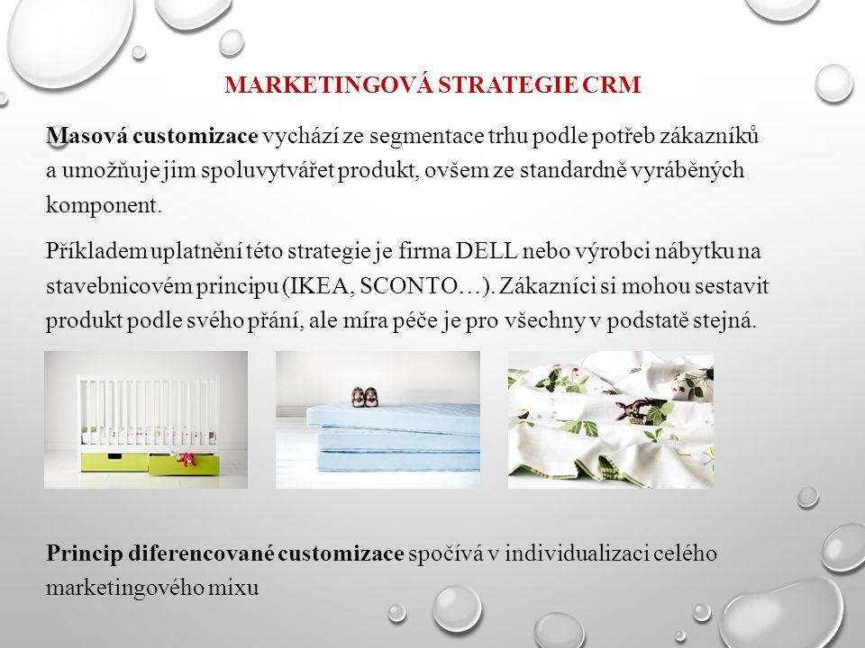Marketingová strategie CRM