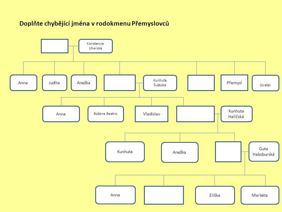 Doplňte chybějící jména v rodokmenu Přemyslovců