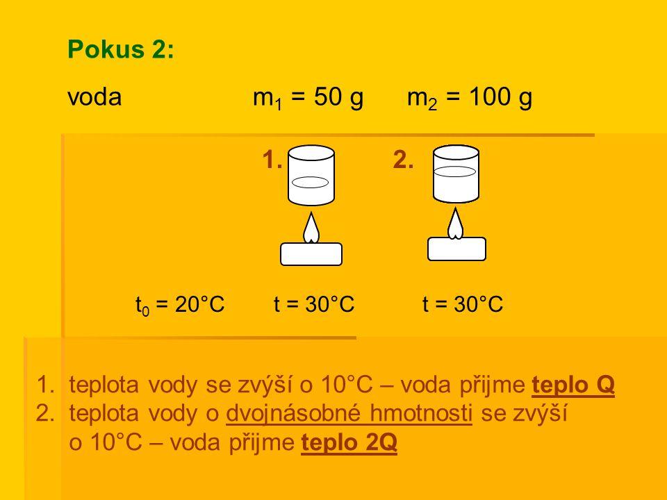 Pokus 2: voda m1 = 50 g m2 = 100 g. 1. 2. t0 = 20°C t = 30°C t = 30°C.