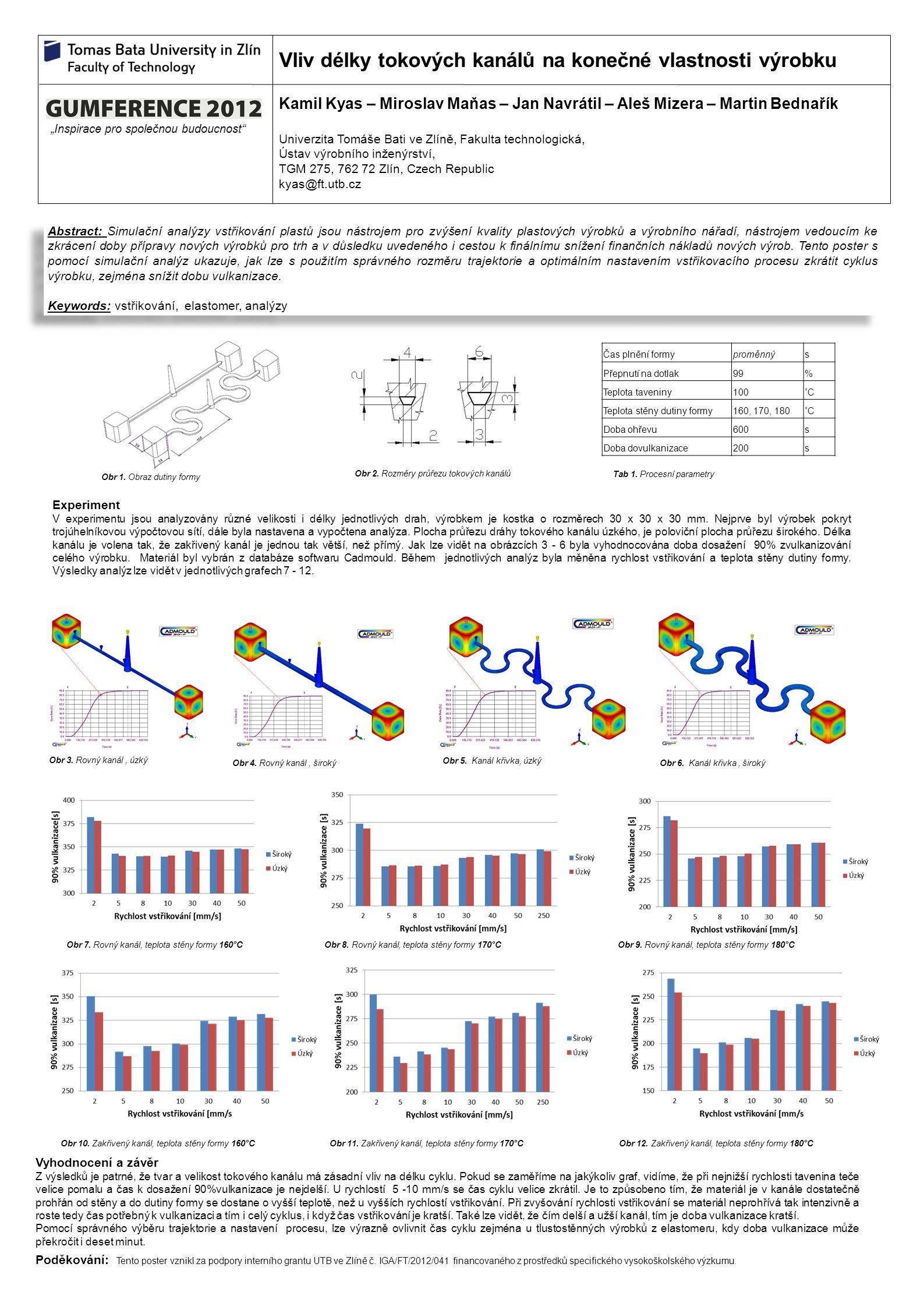 Tab 1. Procesní parametry