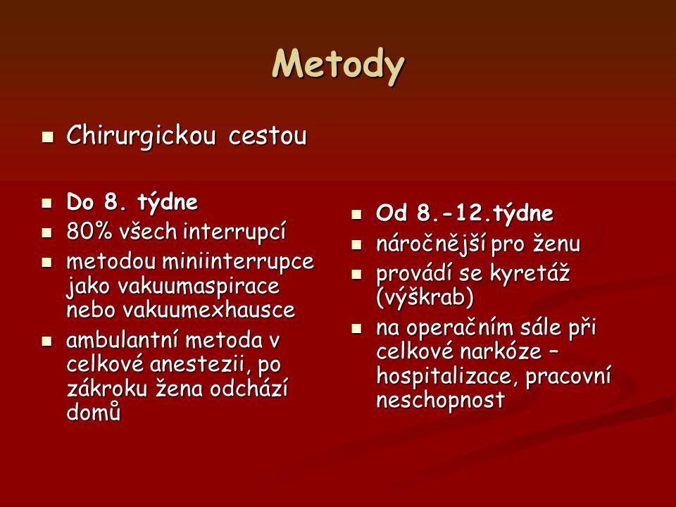 Metody Chirurgickou cestou Do 8. týdne Od 8.-12.týdne