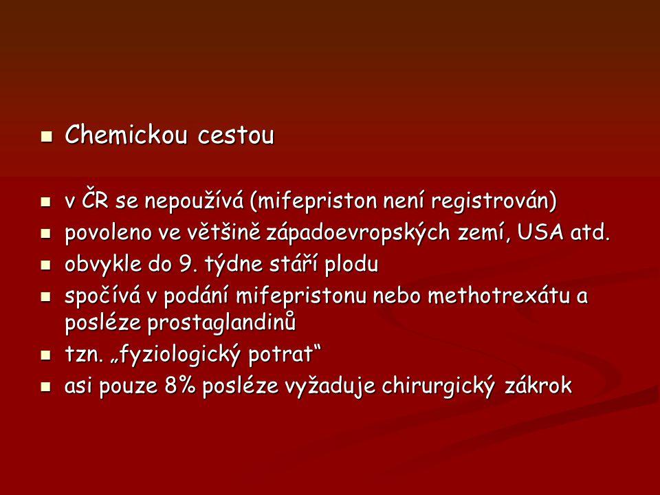 Chemickou cestou v ČR se nepoužívá (mifepriston není registrován)